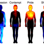 Body mapping for emotions